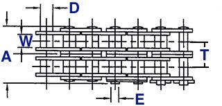 Metric Roller Chain Chart