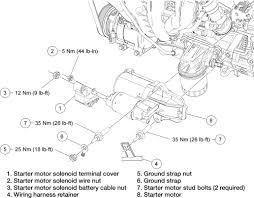 2010 escape wiring diagram 2010 free wiring diagrams Ford Escape Starter Diagram 2009 ford escape remote start wiring diagram wirdig, wiring diagram ford escape starter location
