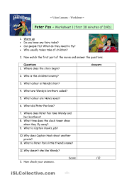 peter pan essay essay on peter pan j m barrie peter pan in who is peter pan peter pan dr who and worksheets video worksheets for the classic disney