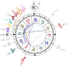Tyler The Creator Natal Chart Astrology And Natal Chart Of Tyler Perry Born On 1969 09 13