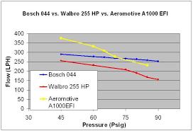honda b series wiring diagram images firewater pump package as well detroit series 60 ecm wiring diagram