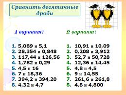 Конспект урока презентация по математике в классе по теме  hello html m7fe488c9 png