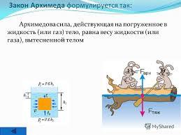 Презентация на тему Реферат по Физике ученика р класса  4 Архимед