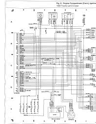 fj wiring diagrams land cruiser tech from com figure 2 engine compartment cont ignition