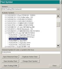 Cqg Trading Platform Service Sierra Chart