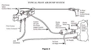 air bag dump valve schematic wiring diagram database air suspension and hwh explained air ride suspension installation diagram air bag dump valve schematic