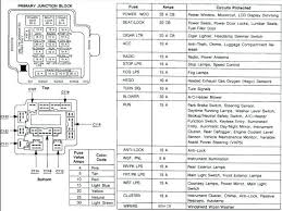 lexus gs300 fuse box simple wiring diagram site 97 lexus es300 fuse box wiring diagrams best 2001 lexus es300 fuse box location lexus gs300 fuse box
