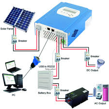 solar battery wiring car wiring diagram download moodswings co Fpl On Call Box Wiring Diagram 48v solar panel wiring diagram on 48v images free download wiring solar battery wiring 48v solar panel wiring diagram 10 grid tie solar panel wiring diagram wiring diagram for fpl on call box