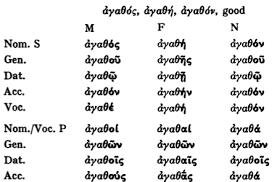Week 5 Unit 4 None Ancient Greek 1120