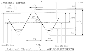 Npt Fittings Chart National Pipe Thread Npt Thread Chart Apollo International