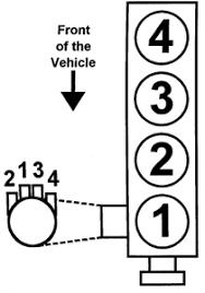 2002 mitsubishi montero sport engine diagram questions c17hydro 138 gif question about mitsubishi montero sport