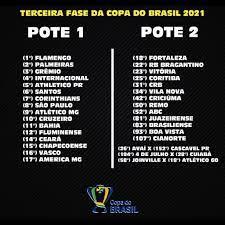 Veja quem poderá ser o adversário do Remo na Copa do Brasil | Esporte Pará  | Diário Online