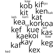 3 letter words starting with k find