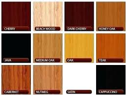 different types of furniture wood. Outdoor Furniture Wood Types Kinds Of For Type Different