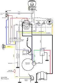 manuals vespa wiring harness replacement at Vespa Wiring Diagram