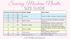 Sewing Machine Needle And Thread Size Chart Www