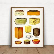 Cheese Poster Printable Kitchen Wall Art Types Of Cheese Chart Kitchen Decor Cheese Print Kitchen Art Dining Room Digital Download