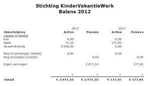 Jaarverslag Kvwh 2012