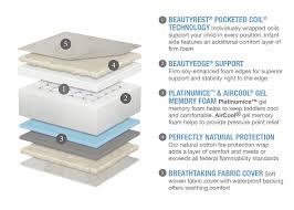 beautyrest mattress. Simmons Kids Beautyrest® PLATINUM® Cool Dawns Infant \u0026 Toddler Mattress Features View A3a Beautyrest