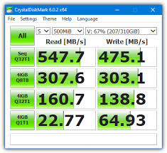 External Hard Drive Comparison Chart 10 Free Tools To Measure Hard Drive And Ssd Performance