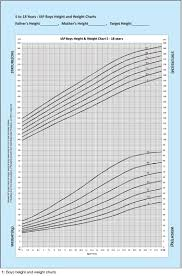 Bmi Chart Female Height And Weight Easybusinessfinance Net