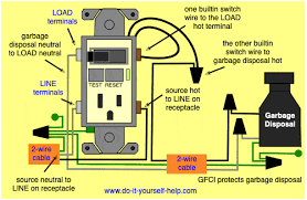 gfci switch outlet wiring diagrams do it yourself help com wiring diagram gfci outlet switch to a garbage disposal
