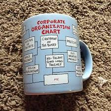 Office Tea Chart Details About Hallmark Coffee Tea Mug Corporate Organization Chart Blue Office Gift Cup Work
