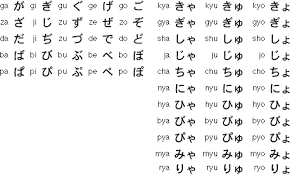 the anese alphabet how ocr works