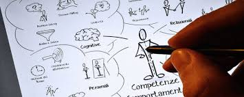 Skills For A Resume How To Write A Skills Based Resume