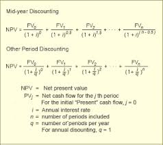 Dicounted Cashflow Discounted Cash Flow Npv Time Value Of Money Examples Explained