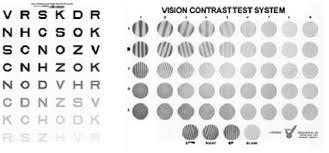 Pelli Robson Contrast Sensitivity Chart Pdf Contrast Sensitivity