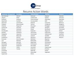 Keywords For Resumes Skills
