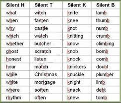 silent letters from a to z list and examples inside words with silent letters