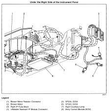 2001 chevy impala bcm location wiring automotive wiring diagram 2001 chevy impala bcm location wiring automotive wiring diagram taesk com my 2001