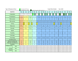 4 Year Plan Template 012 Annual Training Plan Template Excel Lgxmrt Employee