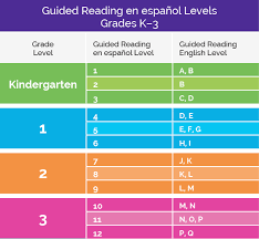 High Quality Guided Reading Levels Grade Equivalent Chart