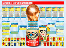 66 Eye Catching Newspaper World Cup Wall Chart 2019