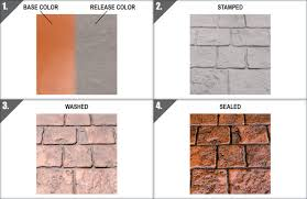 Top Cast Retarder Chart What You Need To Know About The Stamped Concrete Process
