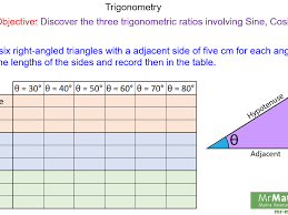 introducing trigonometry in right angled triangles