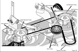 murray lawn tractor drive belt replacement duashadi com how to adjust the motion drive belt on a murray lawn tractor