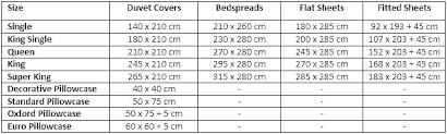 King Size Duvet Cover Dimensions Inoutofthefog Com