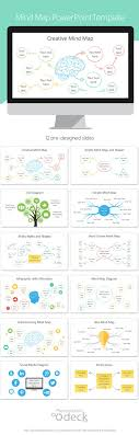 best ideas about mind map template i mind map mind map powerpoint template 12 visually appealing slides presentations powerpoint mindmap