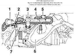 vw 1 8t engine wiring diagram wiring diagram libraries 18t engine diagram wiring library