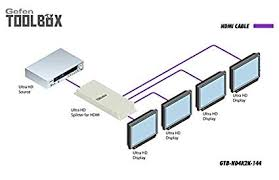 gefen 1x4 hdmi splitter wiring diagram wiring diagram essig amazon com gefen gtb hd4k2k 144 blk toolbox 1 4 splitter for hdmi gefen 1x4 hdmi splitter wiring diagram