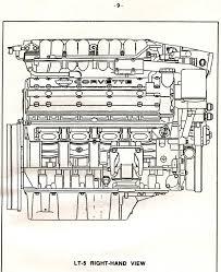 1990 corvette zr 1 service bulletin engine exchange program 1990 corvette zr 1 lt5 engine exchange program