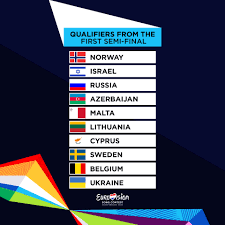 Eurovision Song Contest on Twitter:
