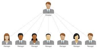 Flat Organizational Chart Template Flat Org Chart Template 2 Organizational Management