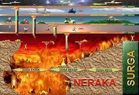 Image result for Gambaran api neraka menurut Syiah