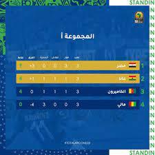 تعرف على ترتيب مجموعة منتخب مصر الأولمبى فى نهاية الدور الأول