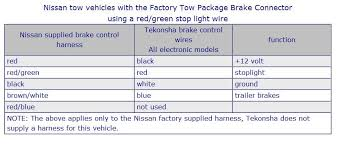 electric brake wiring problem nissan titan forum dsc03528 jpg electric brake wiring problem brakecontrol jpg